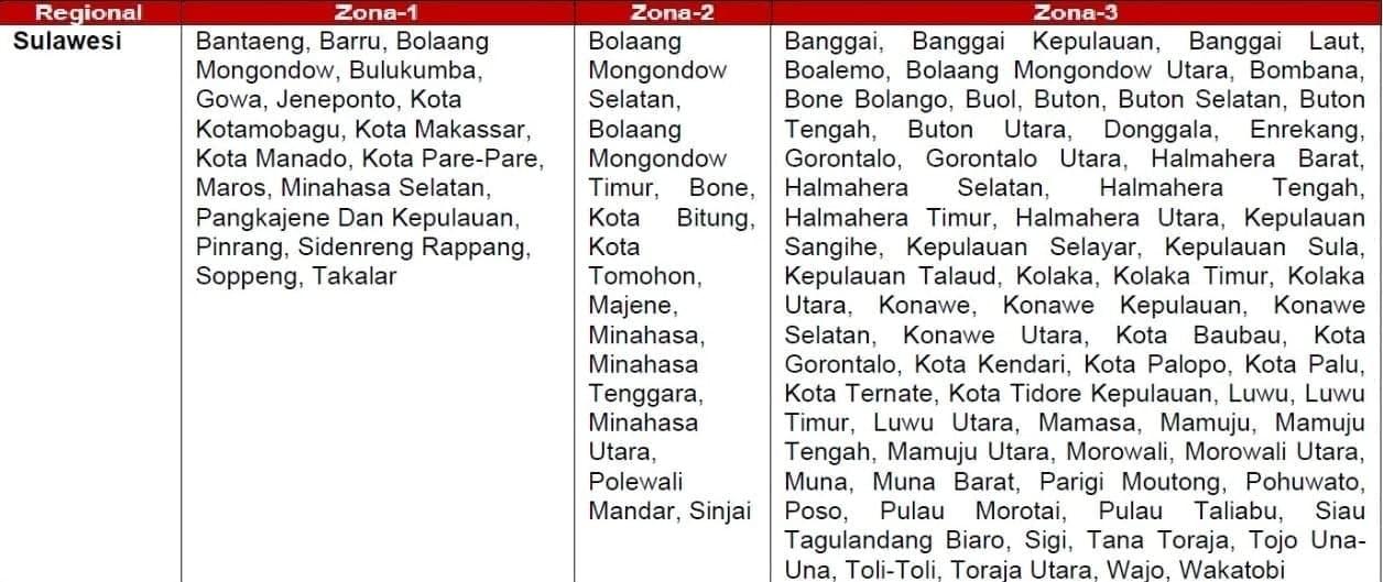 Pembagian zona Telkomsel wilayah Sulawesi